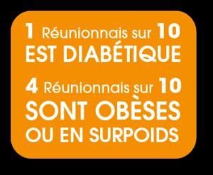 Diabète : mieux vaut prévenir.
